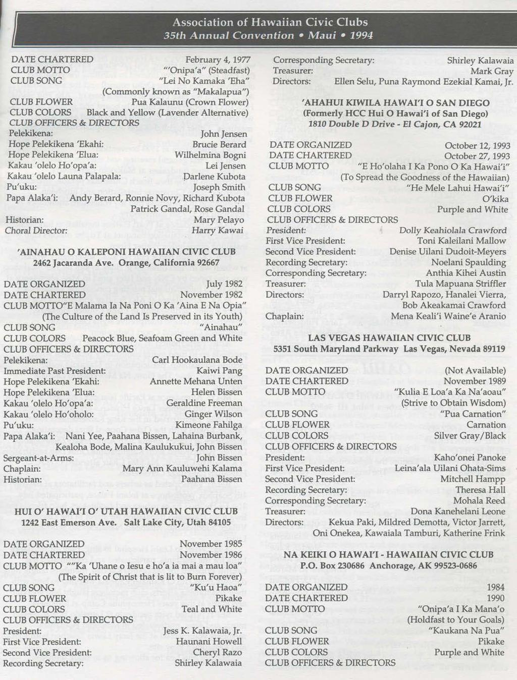 Association of Hawaiian Civic Clubs 35th Annual Convention Maui 1994 DATE CHARTERED CLUBMOlTO CLUBSONG CLUB COLORS CLUB OFFICERS & DIRECTORS Pelekikena: Hope Pelekikena 'Ekahi: Hope Pelekikena 'Elua: