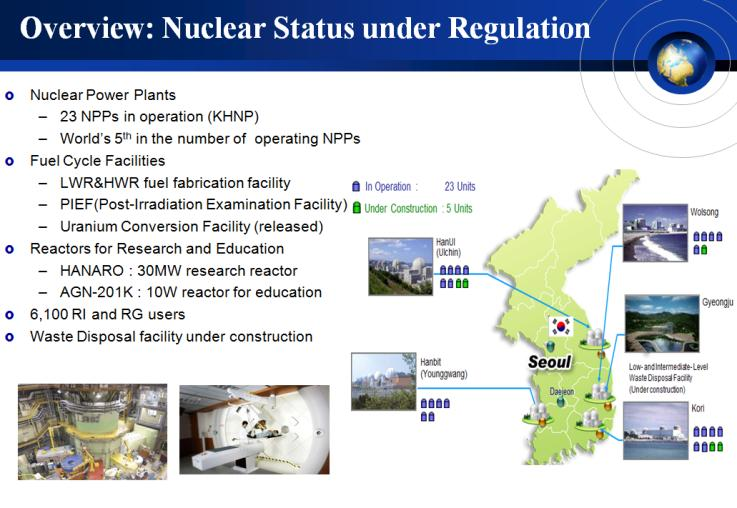 ERIA Nuclear Energy WG Operation WG activities Once a year Emergency communications tools Using FAX and email Information for sharing in normal times Sharing basic information on nuclear facilities