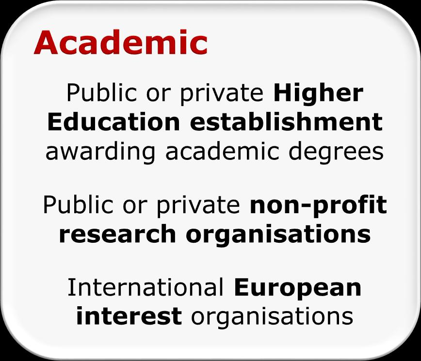 MSCA Sectors Universities Non-profit research institutes IEIOs Industry SMEs Other socioeconomic