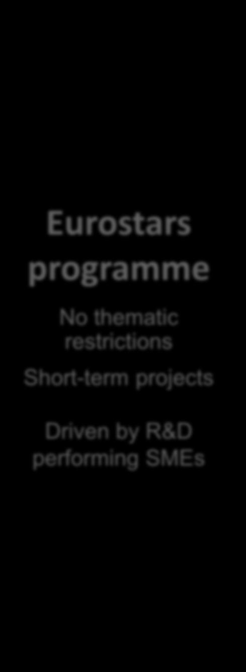 (Large companies and SMEs) Eurostars programme No
