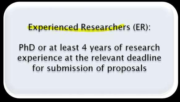 at least 4 years of research experience at the relevant