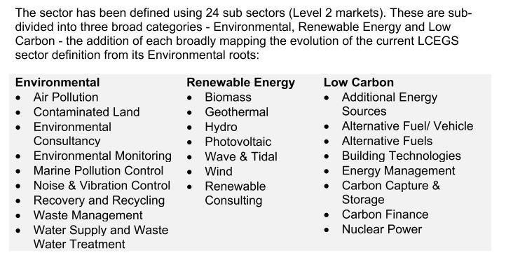 Which sub sectors make up the Low Carbon