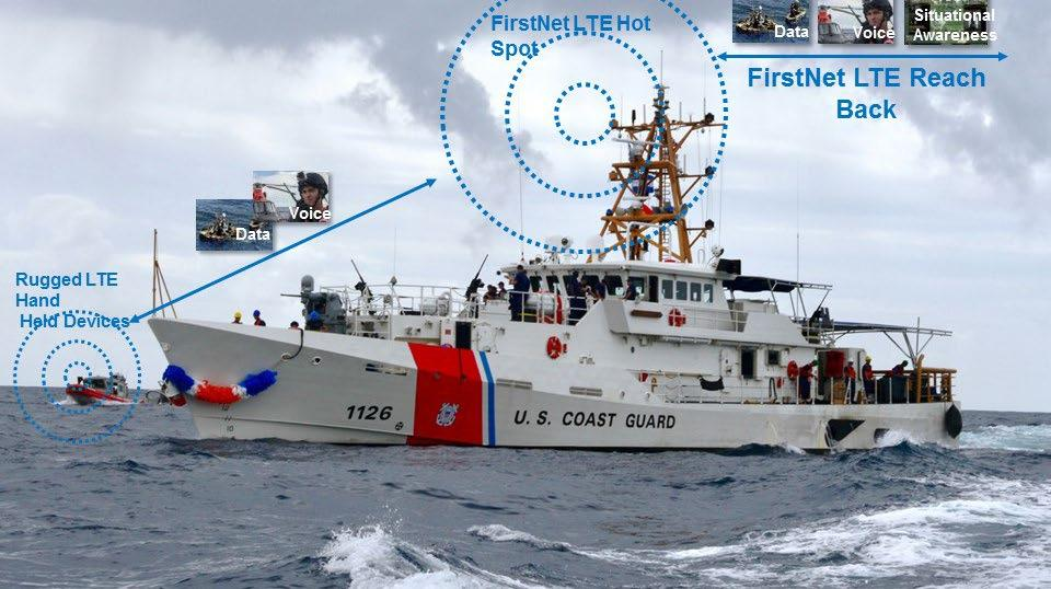 CG Nearshore Use of FirstNet Mission Need: Interoperable voice and high speed data communications among Sector Forces and First Responders within Sea Area A1 (within 20 nautical miles of shore).