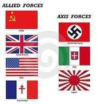 WWII Alliances Axis Powers