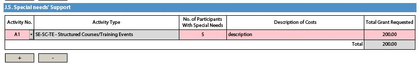 exceed the total number of participants with special needs