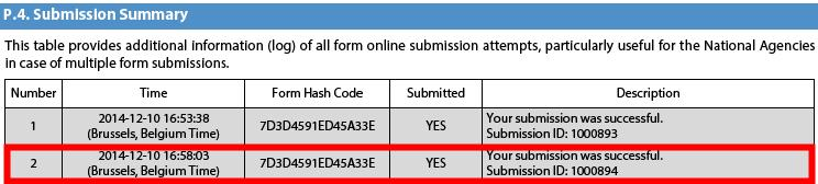 "The ""Submission ID"" is an identifier returned automatically by the European Commission IT servers that uniquely identifies your specific submission. If you submit again you will get a new identifier."